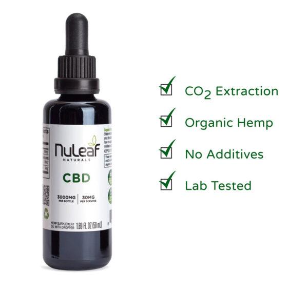 best cbd oil for fibromyalgia