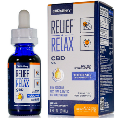 best cbd oil for weight loss