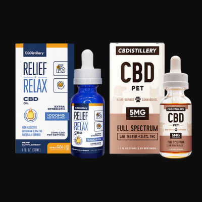 best cbd oil for dogs with cancer