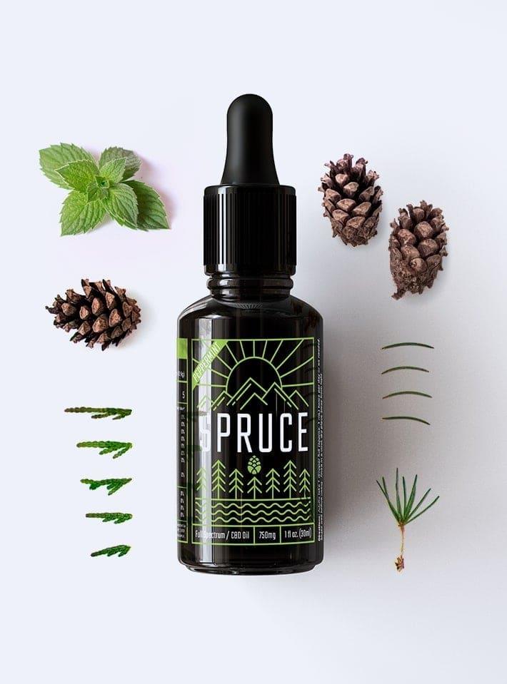 best cbd oil for thyroid